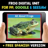 Frogs Digital Activities for Google and Seesaw - Distance