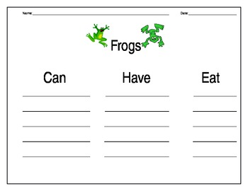 Frogs Expository Writing Tree Map