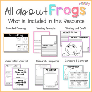 Frog Amphibian Non-Fiction ELA & Science Unit