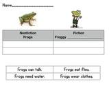 Frogs Fiction vs Nonfiction