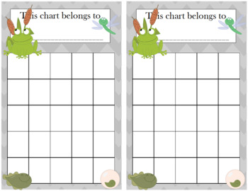 Frogs Incentive Chart