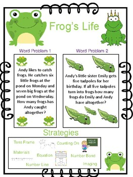 Frogs Life Maths Questions