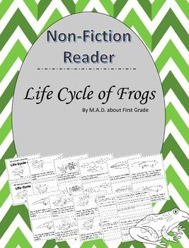 Frogs Nonfiction CLOSE Book