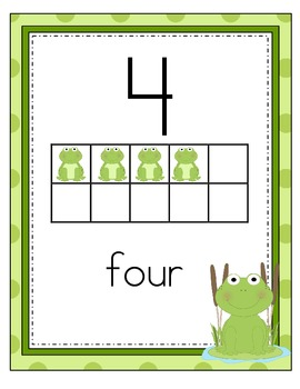 Frogs Number Posters 0-20