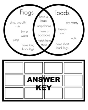 Frogs Vs. Toads Cut and Paste Venn Diagram