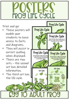 image about Frog Life Cycle Printable identified as Frog Everyday living Cycle Functions and Worksheets
