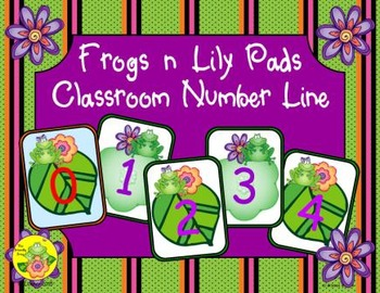 Frogs 'n' Lily Pads Classroom Number Line