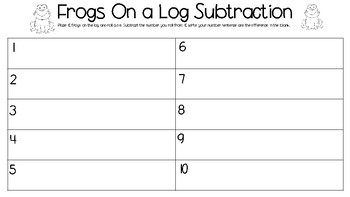 Frogs on a Log Subtraction