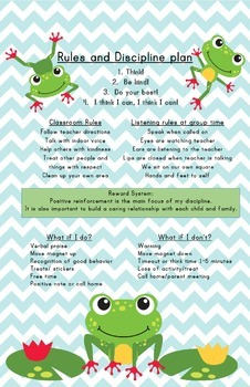 Frogs rules and discipline poster