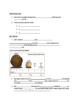 Soils and Soil Conservation Student Guided Notes and Activities