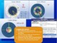 From DNA to Proteins: Using the Codon Wheel and Chart PowerPoint