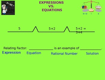 From Expressions to Equations Using Visuals