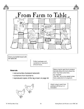 From Farm to Table Bulletin Board