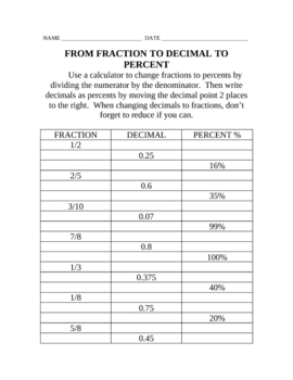 From Fraction to Decimal to Percent