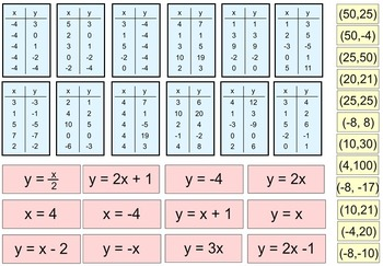 From Functions to Co-ordinates to Graphs: Drawing Linear Graphs Activity Pack