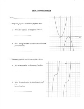 From Graph to Function: Transformations Parent Function
