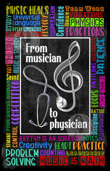 From Musician to Physician - Benefits of Music - Motivational Band Class Poster