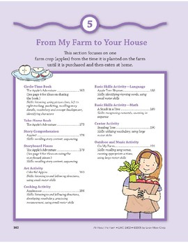 From My Farm to Your House: Center and Music Activities