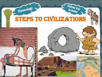 Steps to  Civilization: From Nomads and Beyond