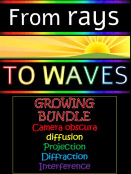 Light Waves : Bundle
