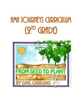 From Seed to Plant Comprehension Test (Open-Ended) from Journeys Curriculum
