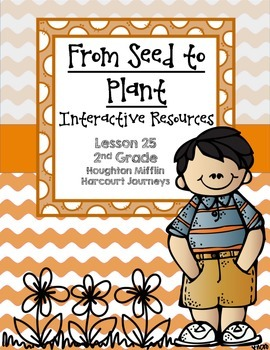 From Seed to Plant Interactive Resources (Aligned with Journeys 2nd Grade)