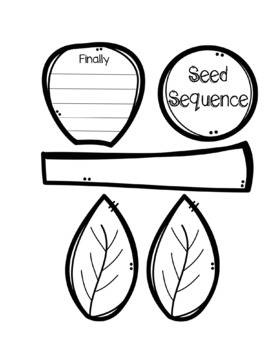From Seed to Plant, Journey's 2nd Grade, Unit 5 Lesson 25