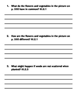 From Seed to Plant by Gail Gibbons Packet