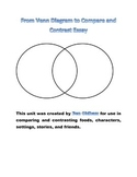 From Venn Diagram to a Compare and Contrast Essay