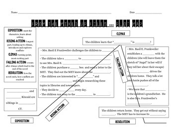 From the Mixed-Up Files of Mrs. Basil E. Frankweiler Plot Map (2 versions)