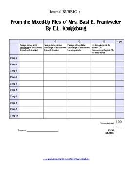 From the Mixed-Up Files of Mrs Basil E Frankweiler: Tests, vocab, activity, MORE