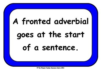 Fronted Adverbial Display Poster Pack