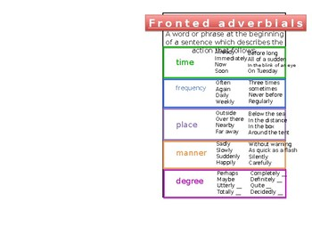 Fronted adverbials for Tolsby frames
