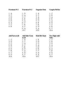 Frontier Math Software 1st Grade Answer Key