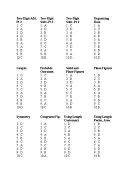 Frontier Math Software 2nd Grade Answer Key