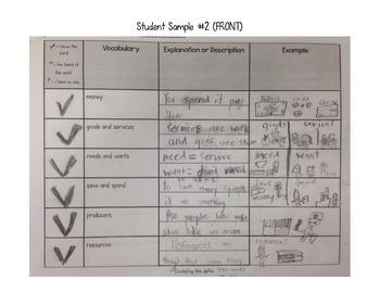 Frontload Academic Vocabulary