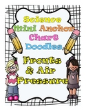Fronts and Air Pressure Doodle Anchor Chart