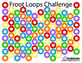 Froot Loop Challenge