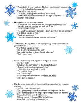 Frozen Figurative Language Challenge Activity - for use with the Disney film