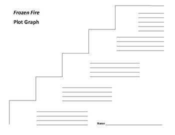 frozen fire plot graph james houston by novels and stories and