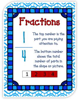 Fractions - A Matching Center Game