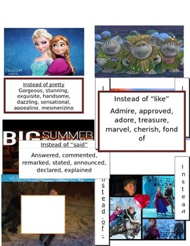 """Frozen Synonym Chart """"Instead of saying cold, say, """"Frozen!"""""""