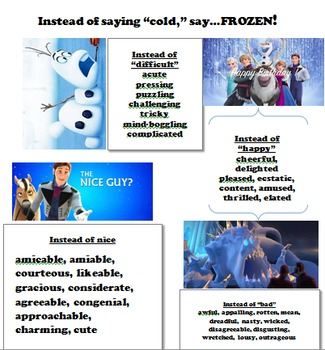 "Frozen Synonym Chart ""Instead of saying cold, say, ""Frozen!"""