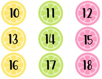 Fruit & Floral Calendar Headers & Dates- Classroom Theme Decor