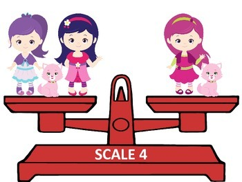 Fruit Girls Balancing the Scale - Algebraic Thinking for Young Learners