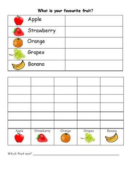 Fruit Graph/Tally