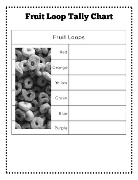 Fruit Loop Graphing