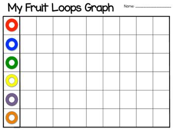 Fruit Loops Graph