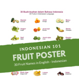 Fruit Names Indonesian Vocabulary Poster (30 words)