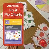 Fruit Pie Charts Activity